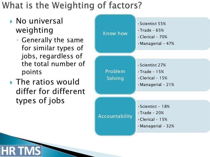point factor job evaluation example