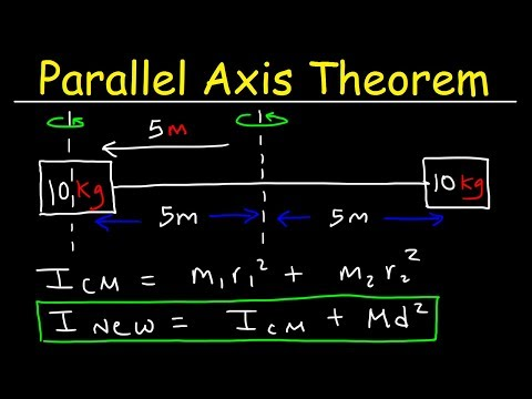 parallel axis theorem example problem
