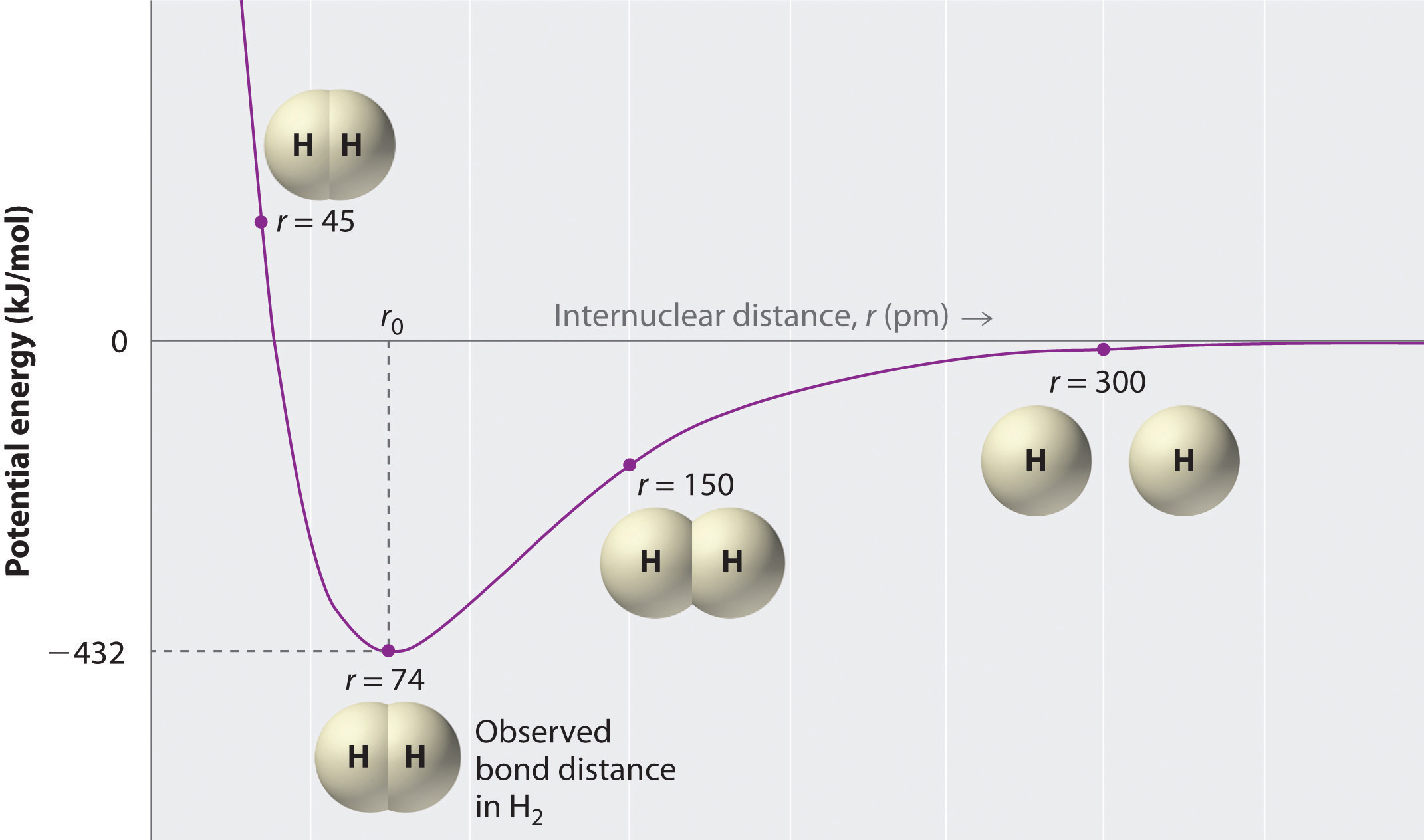 hydrocyclone energy balance example solid separation