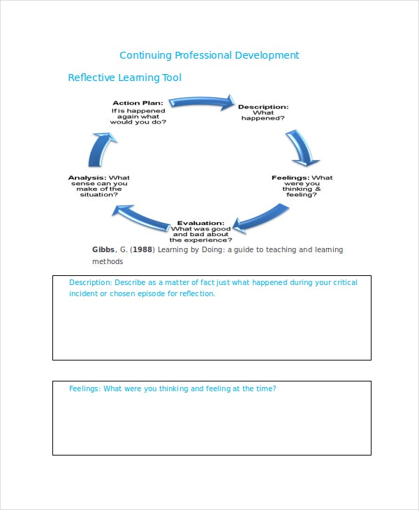critical reflection in early childhood education example