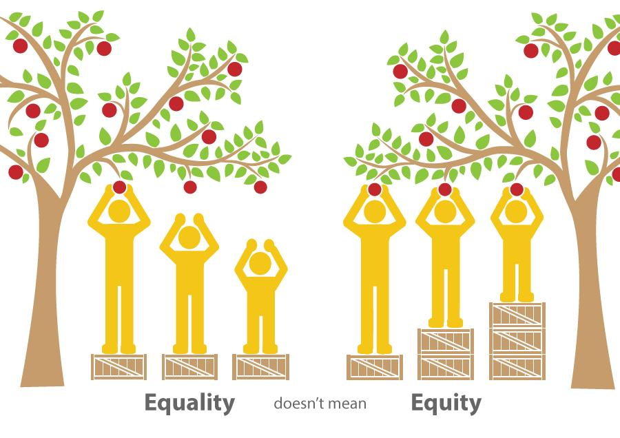 political example between equality and equity