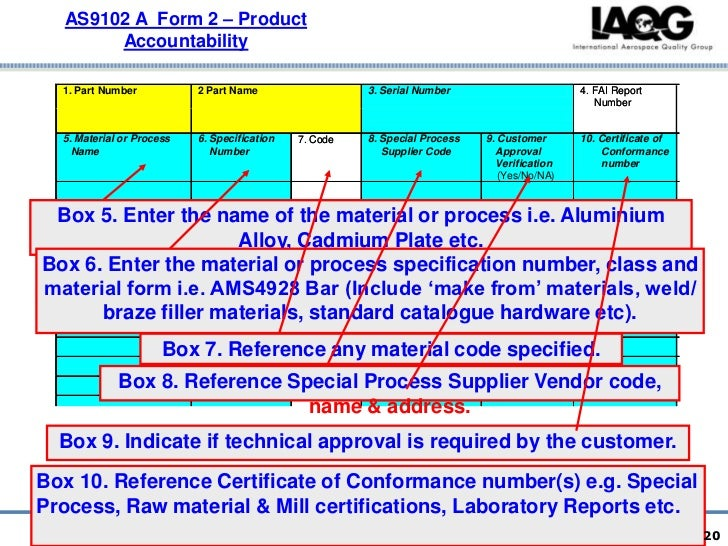 first article inspection form example
