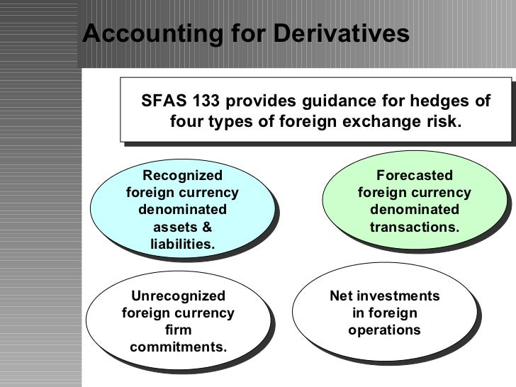 foreign currency hedge accounting example