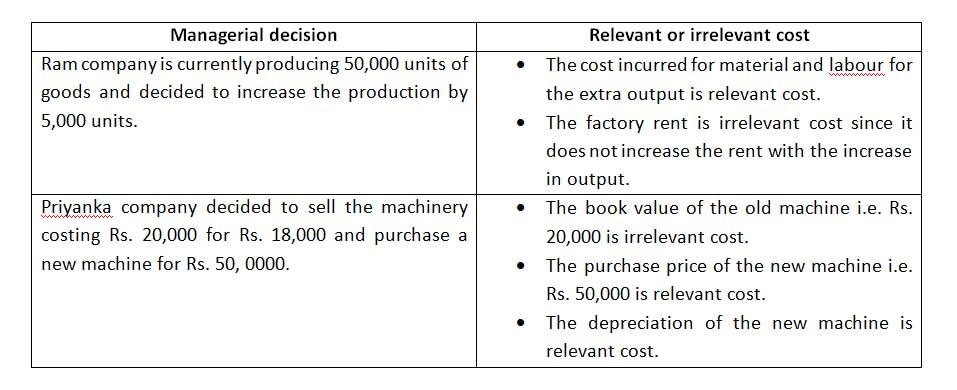relevant cost and irrelevant cost with example