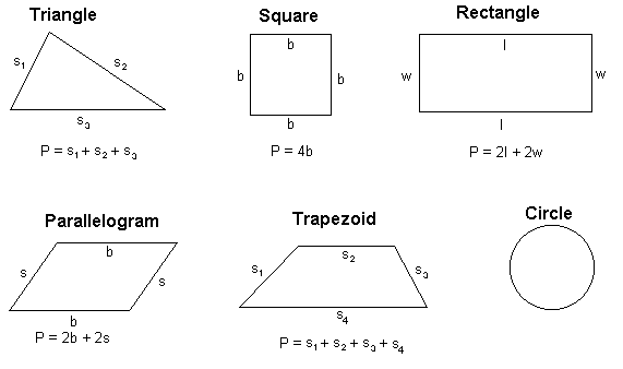 perimeter of a rectangle formula example