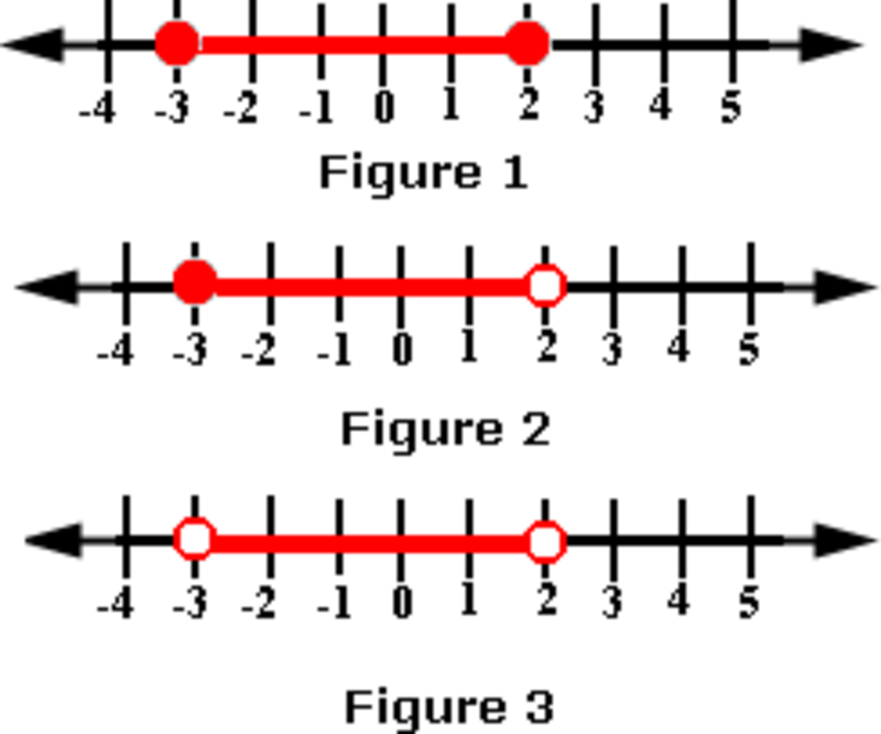 math end mark definition example