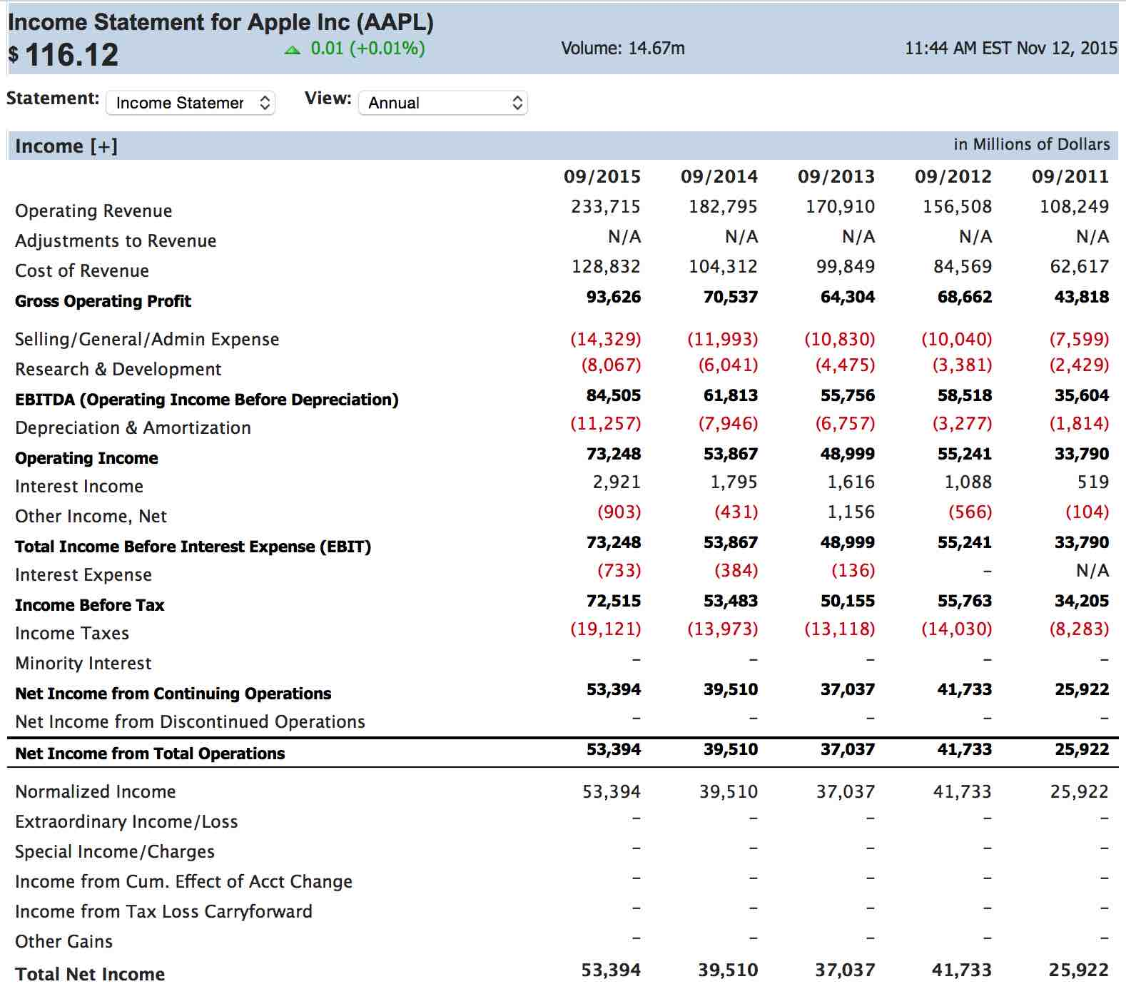 income statement example accounting 1