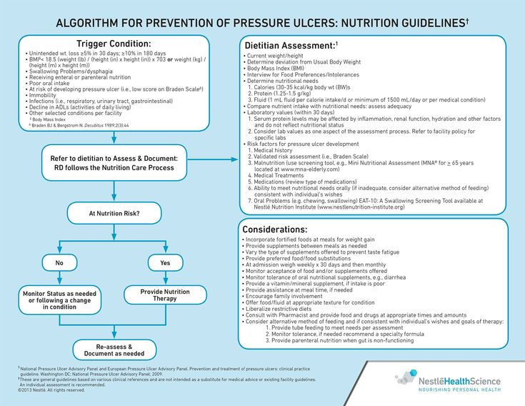 example of nursing diagnosis for pressure ulcer