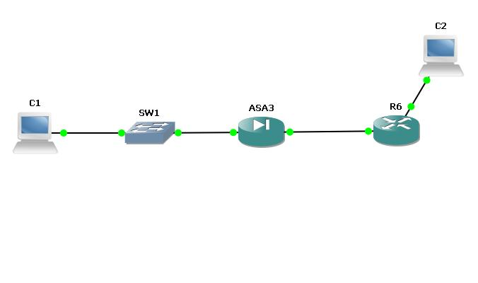 cisco asa pat configuration example