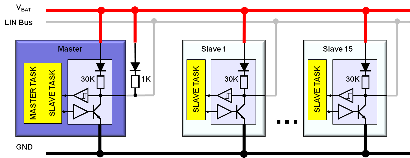 simple example tdm physical layer