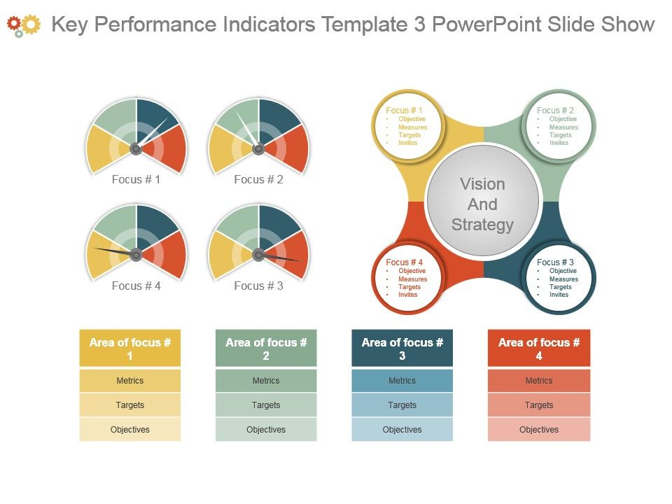 key performance indicators example recreation metrics