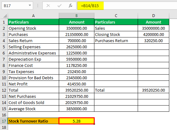cost of goods sold calculation example