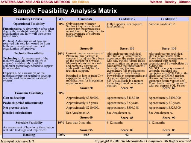 example of system and form design in feasibility study