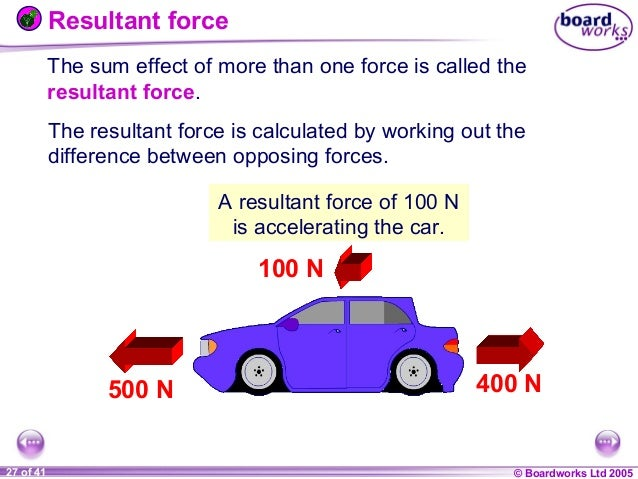 an example of a force