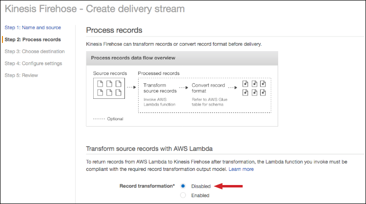 aws firehose put-record example