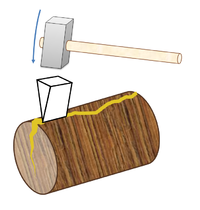 example of wedge simple machine definition