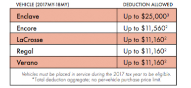 section 179 vehicle deduction example
