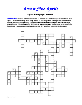 crossword clues example of how things could unfold