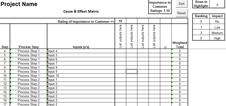 instrumental variables matrix example control systems