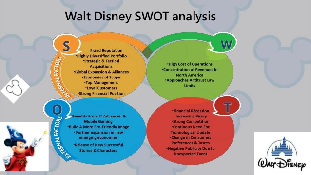 personal swot analysis example for teachers