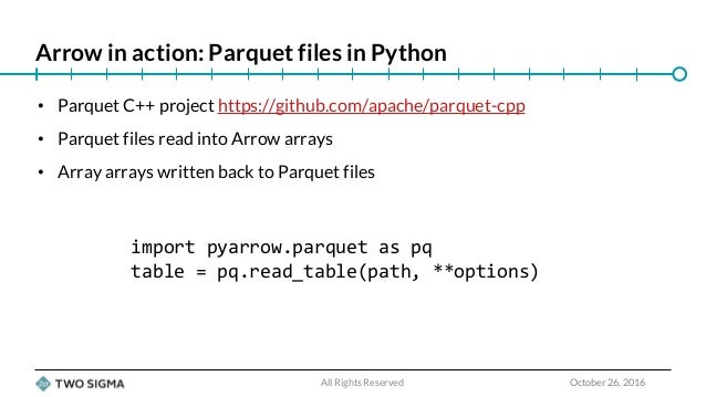 python read data from file example