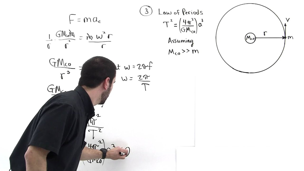 third law of thermodynamics example problems